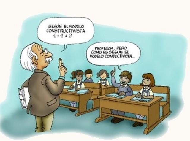 Paradigma de educación tradicional (conductista)
