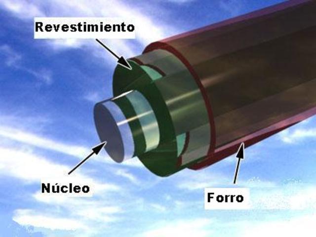 La invención de la fibra óptica