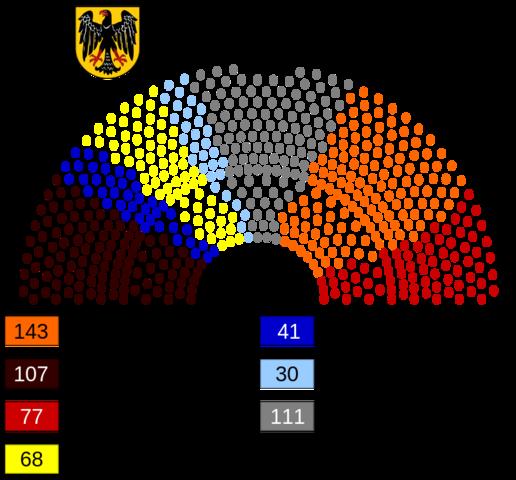 Eleccions alemanyes de setembre de 1930