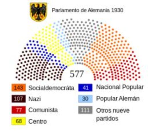 1930 Eleccions