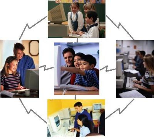 E-learning, Educación a distancia, E-training,   M-learning y B-learning.