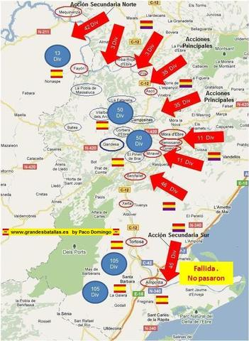 Comienzo de la Batalla del Ebro