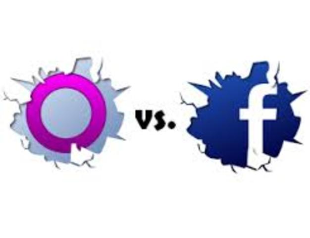 Facebook ultrapassa Orkut