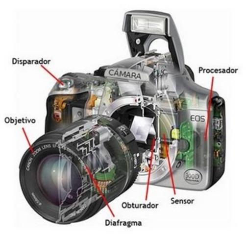 llega la fotografia digital