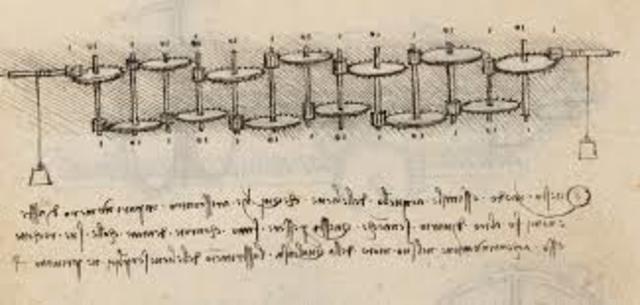 Maquina artimética 1500 d.C