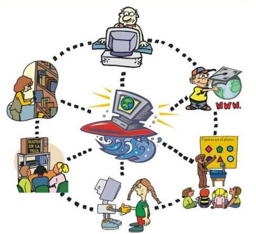 Infiltracion d las TIC en cada uno de los puntos de la cadena de Valor de Producción.