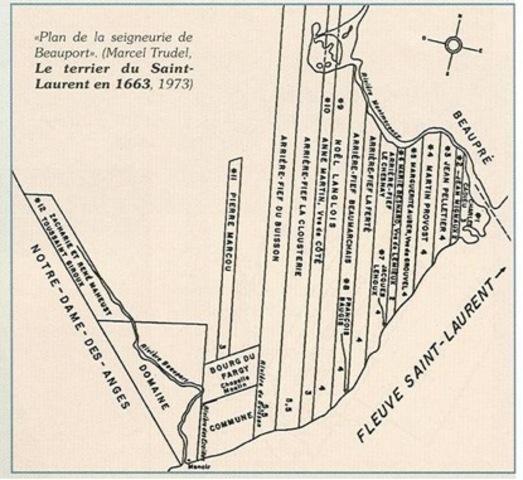 La Seigneurie de Beaupré