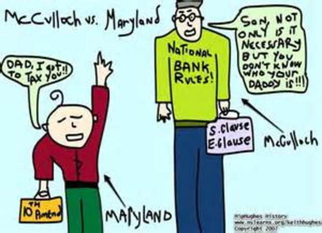 McCulloch vs Maryland