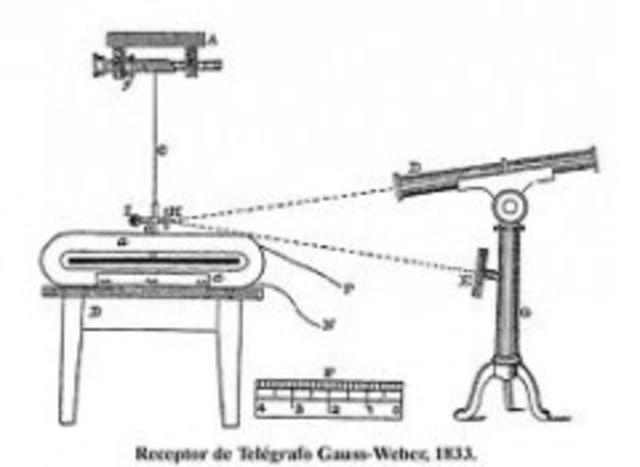 El telégrafo de Gauss-Weber y Carl Steinheil