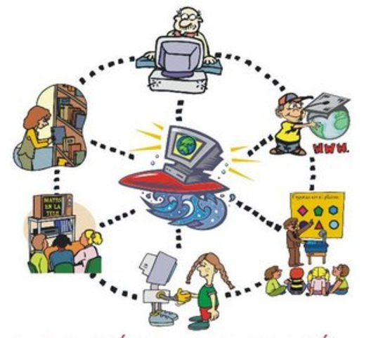 Las telecomunicaciones y la Educación.