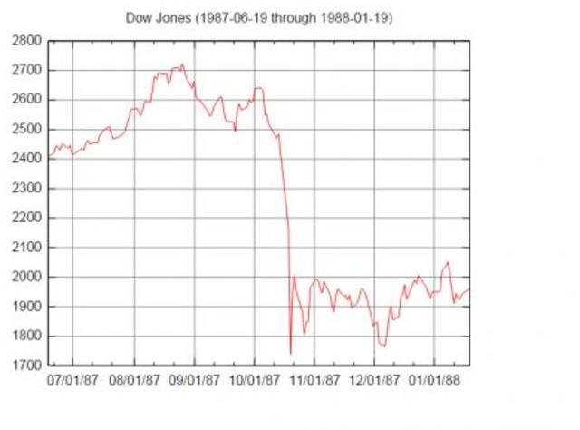 Stock market crash 9