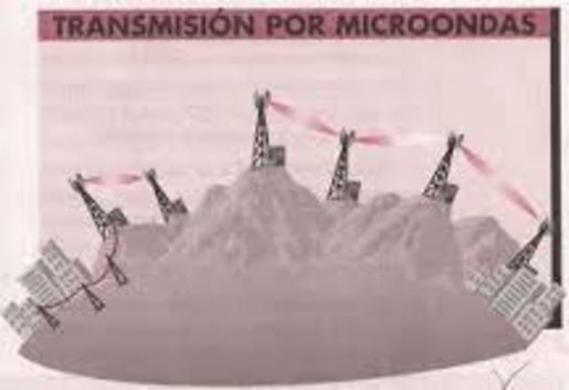 Se perfecciona los osciladores de microondas de Estado Sólido por Gunn.