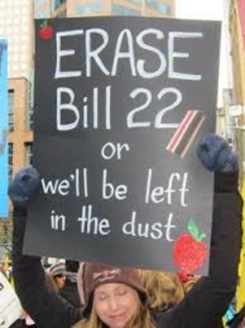 Bill 22 Introduced by Robert Bourassa