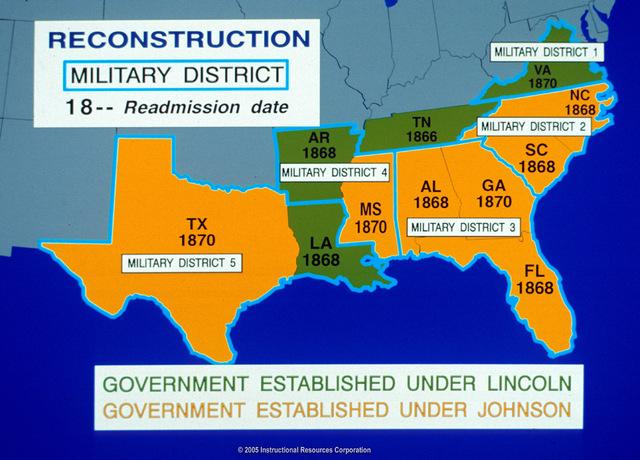 Military Distrcits
