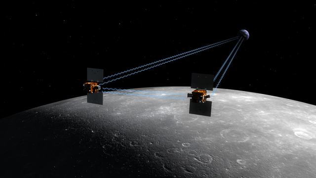 Commitment to the Moon speech