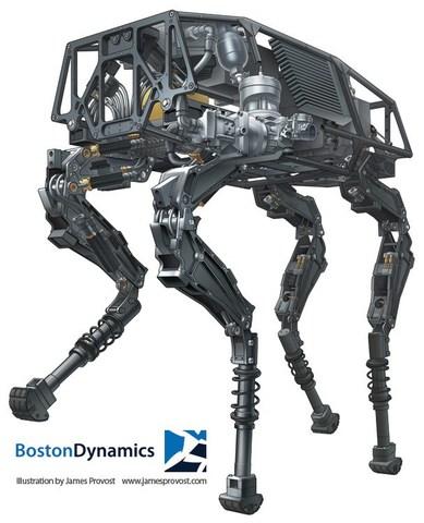 Aparece Boston Dynamics