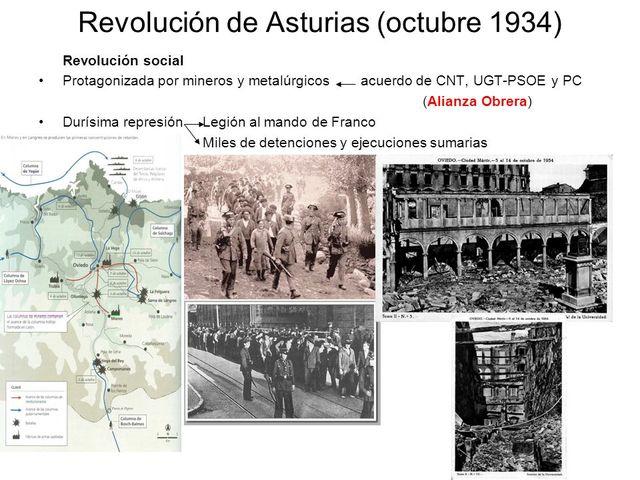 Revolucion de Asturias