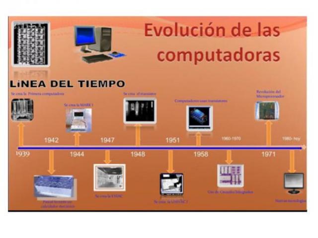 video de la historia y evolucion de la coputadora