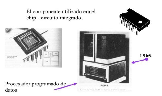 El componente utilizado era el chip - circuito integrado. Procesador programado de datos