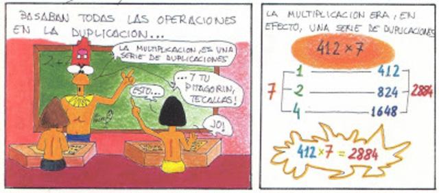 Multiplicación por duplicación
