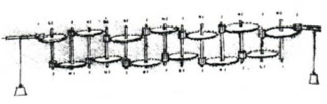 Máquina de sumar de Leonardo Da Vinci