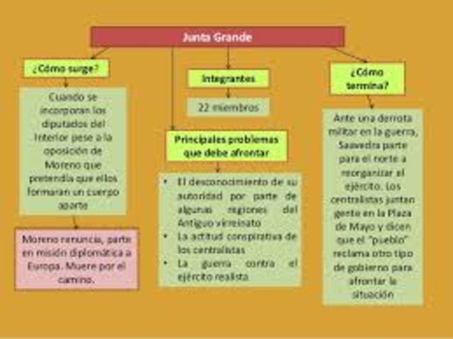 Junta Grande