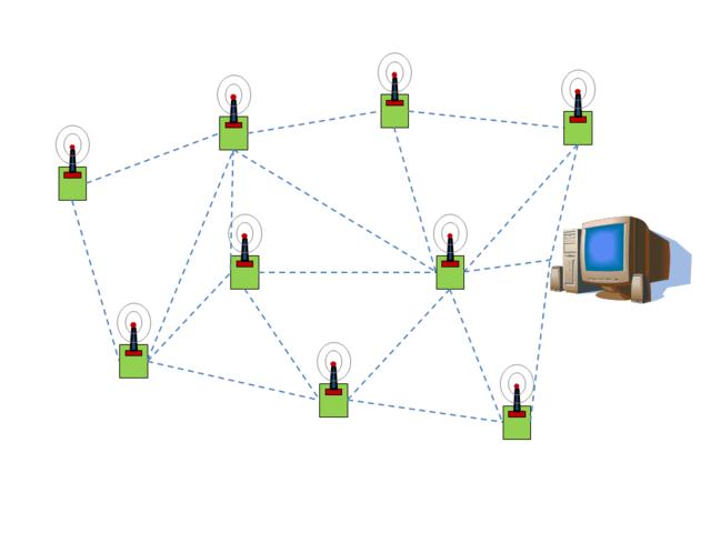 Red de sensores