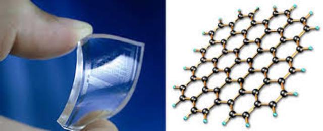 Estabilizadores el grafeno