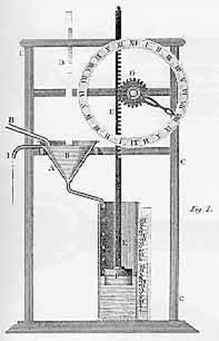 Primeiro Relógio Automatico