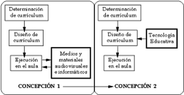 Gallego Arufat