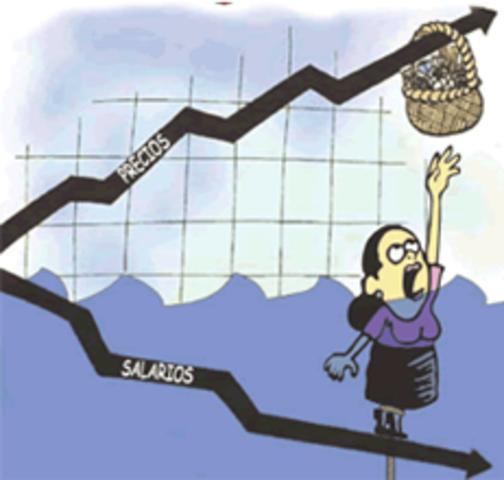 La Inflación supera el 180%, la más alta del mundo