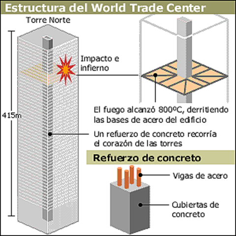 Arquitecto Torres Gemelas