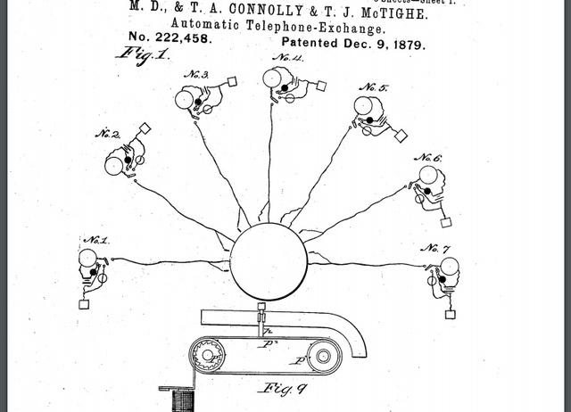Primera concesión de patente de una Central Automatica Connolly