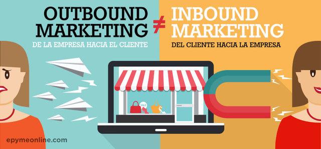 cmi -inbound marketing
