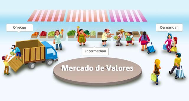 Nueva ley del Mercado de Valores (México)