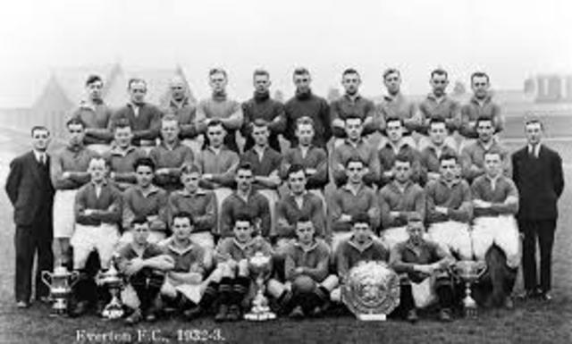 Manchester United relegated