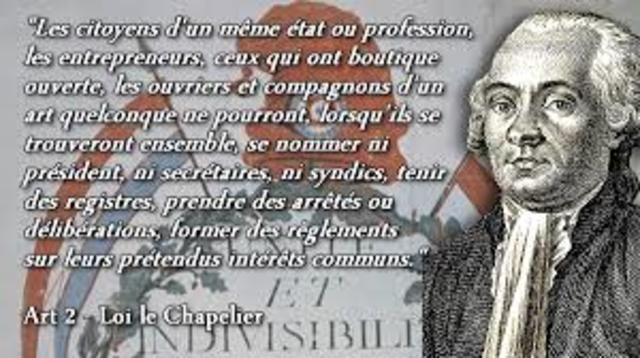 Loi Le Chapelier