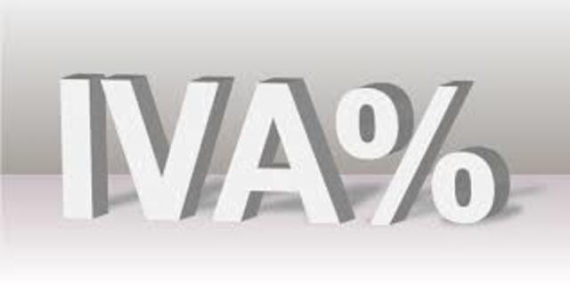 Mini bonanza de 1985 y creación del IVA