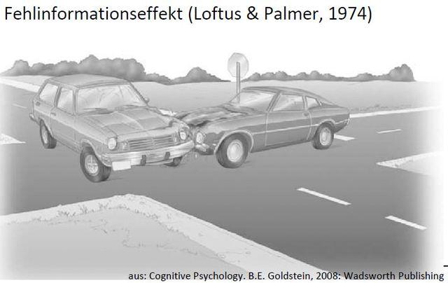 Fehlinformationseffekt, Loftus + Parker