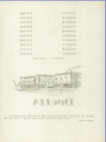 Alumni 1943