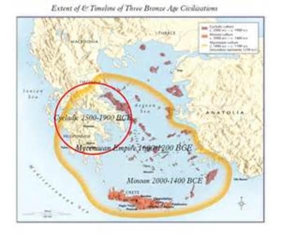 Bronze Age Civilizations