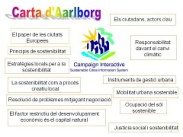 """I Conferencia de Ciudades Europeas Sostenibles (Aalborg, Dinamarca): Se elabora la """"Carta de Aalborg"""""""