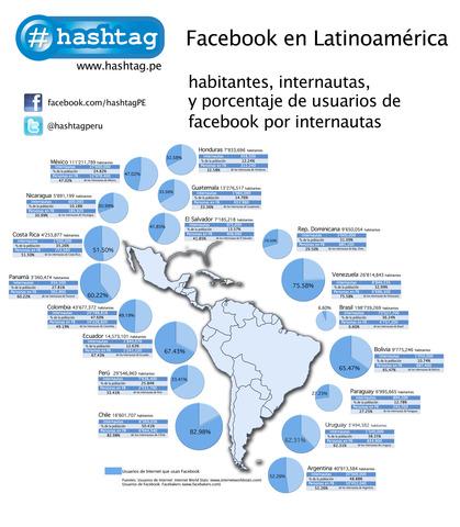 Participacion en colombia