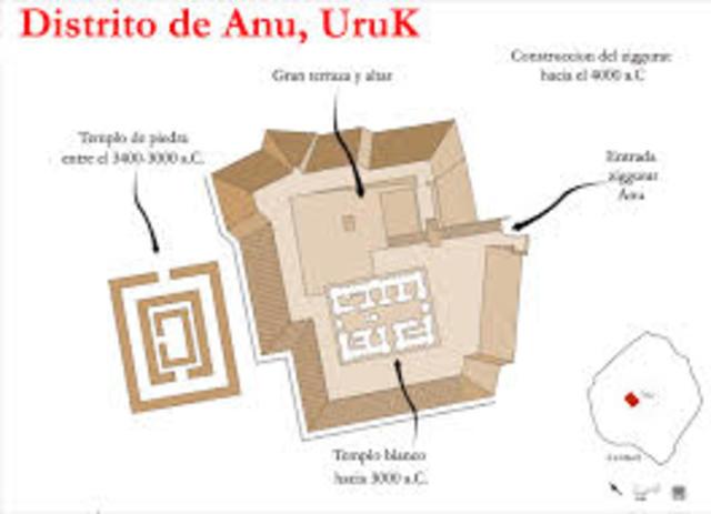Primeros Documentos Del Mundo