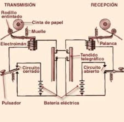 Sistemas de telégrafo
