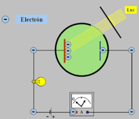 celula foto electrica