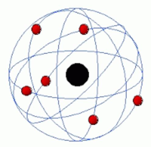atomo actual
