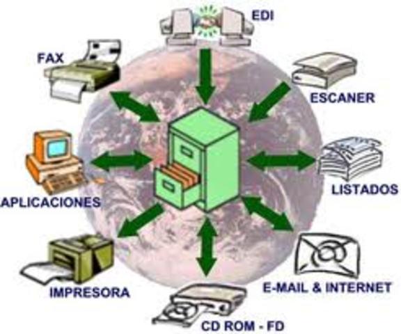 Diversos sistemas de gestión documental