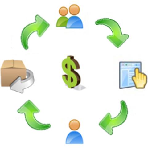 Pedidos de clientes: Automatización del proceso