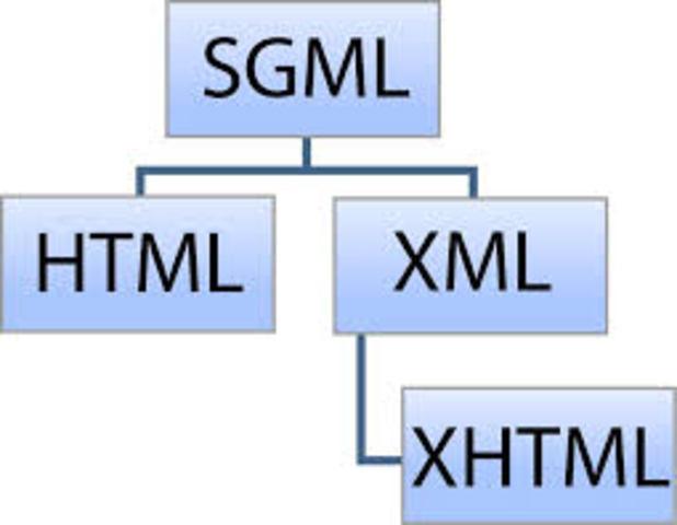 EL SGML